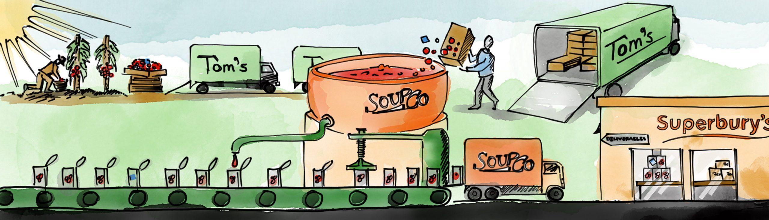food industry, blog header image