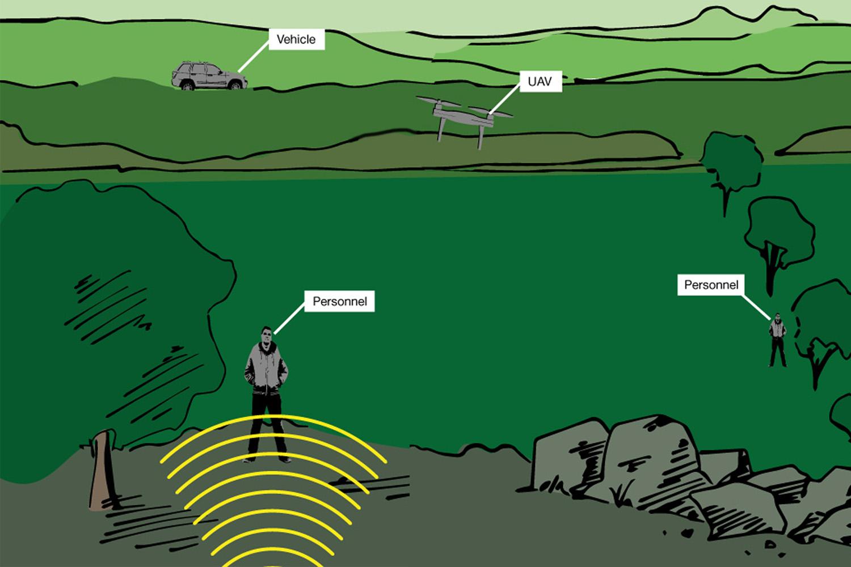 array surveillance security personnel diagram