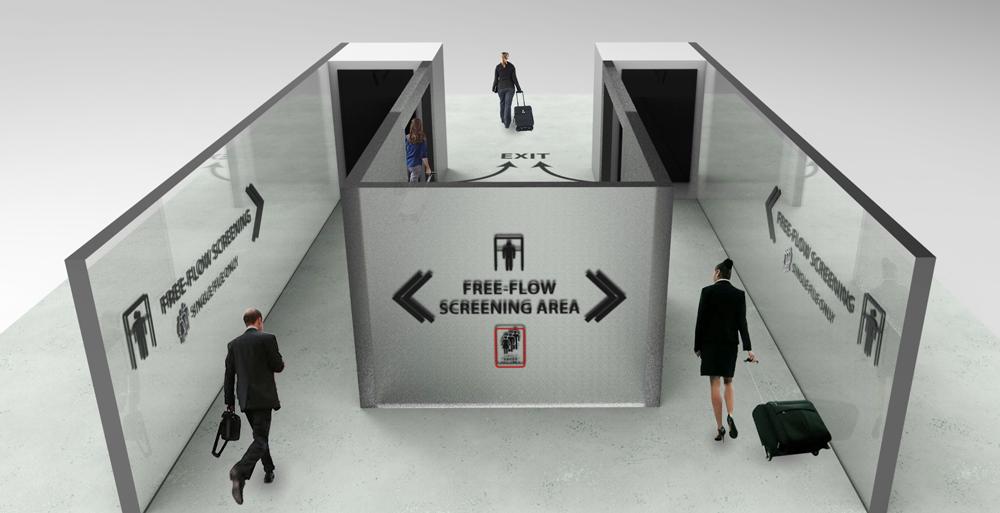 screening airport