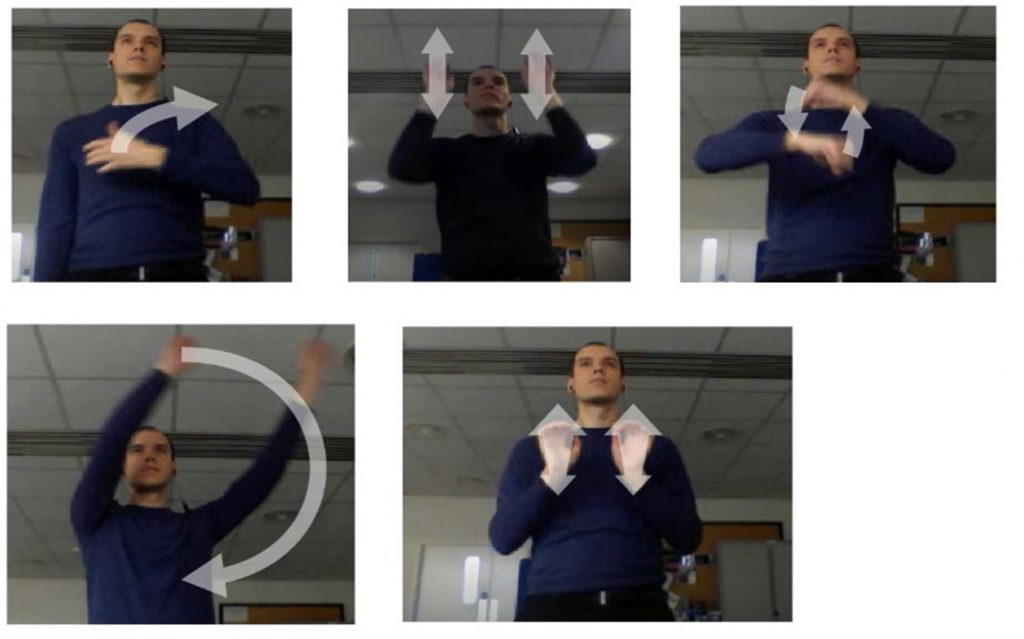 Gestures for AI blog
