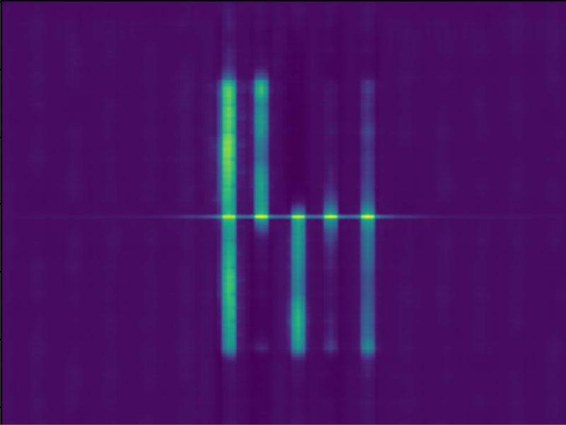 Doppler-scan